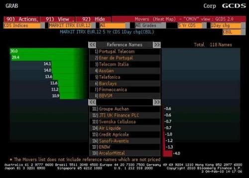 Europe is Lehman-fied, part trois | FT Alphaville