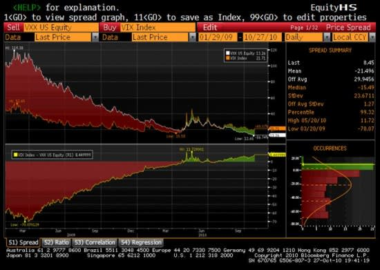 Reverse stock split effect on options