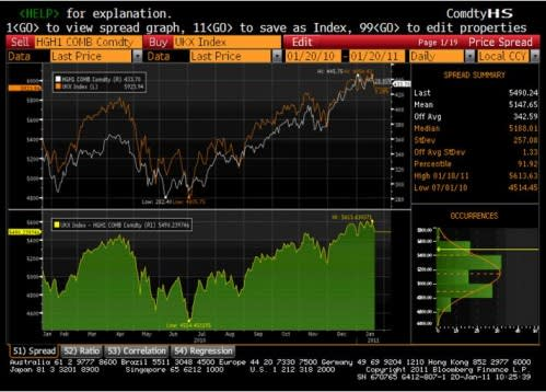 The FTSE 100 global growth index | FT Alphaville Sel Price Map on