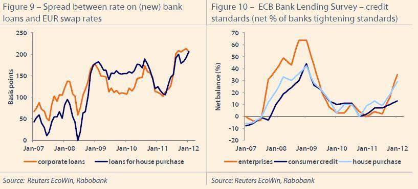 the bf goodrich rabobank interest rate swap