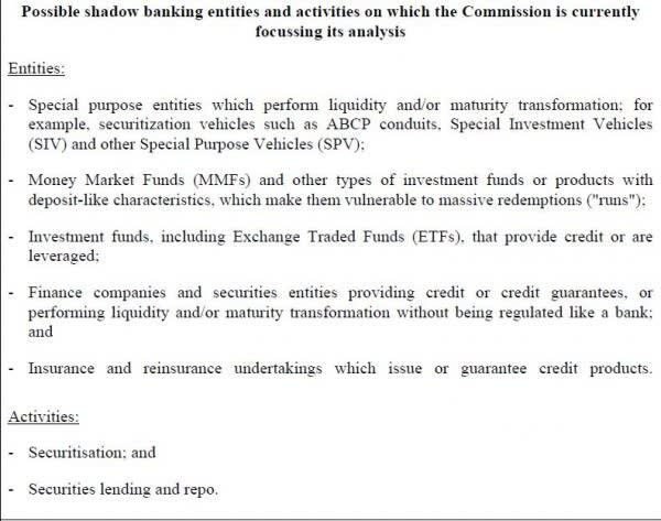 ETFs as shadow banking entities | FT Alphaville