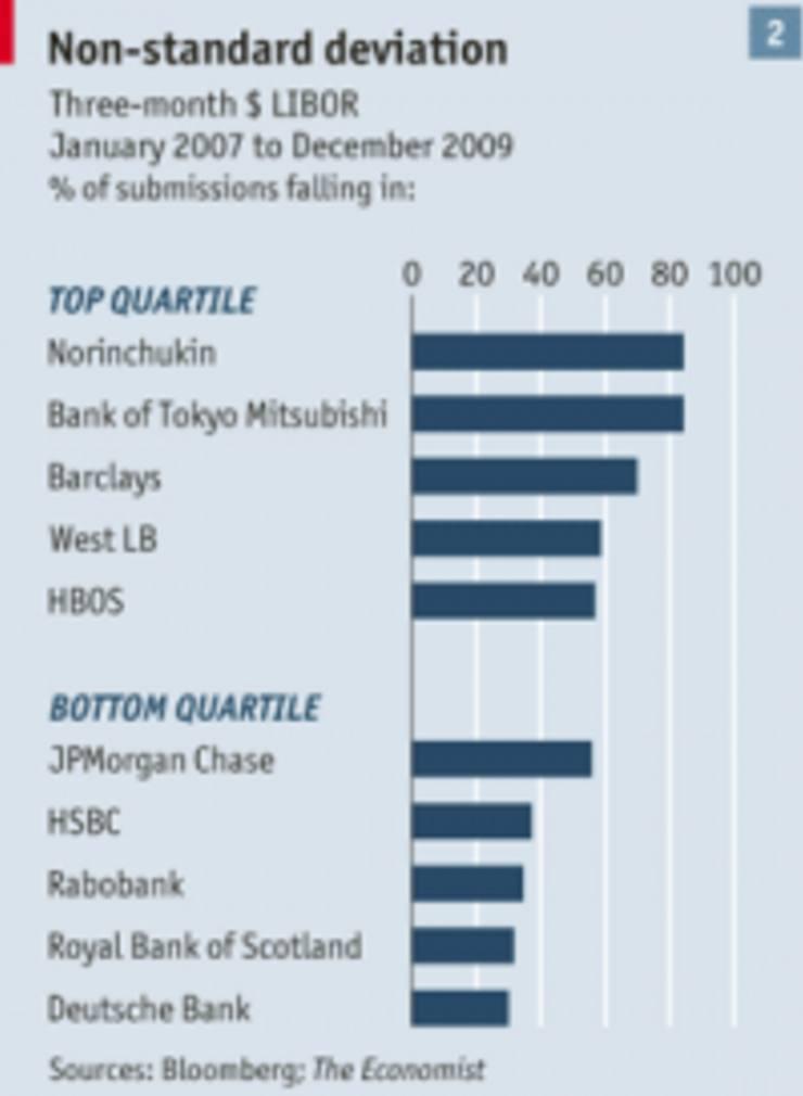 Central banks   FT Alphaville