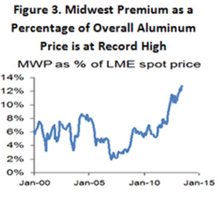 Ft ft alphaville alcoa on low risk financiers and parallel metal markets ccuart Images