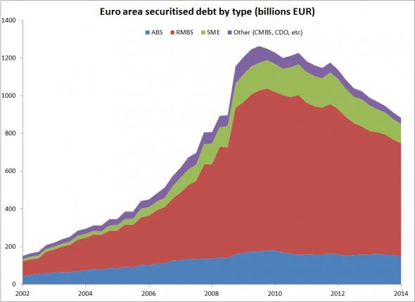 How to spend it: ECB bond-buying edition | FT Alphaville