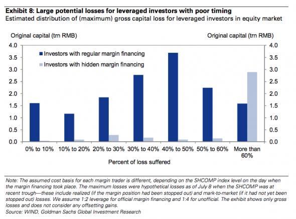 equity stock exchange and mark