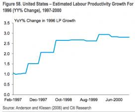 Productivity and innovation stagnation, past and future: an epic compendium of recent views