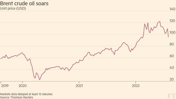 Oil rally takes Brent crude closer to 3-year high