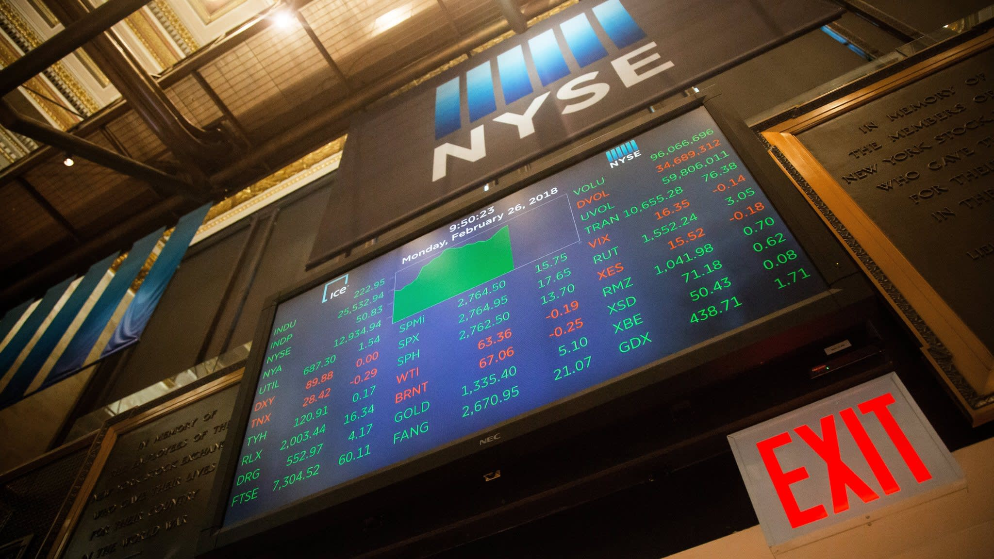 Stocks hit by fears over White House economic policy