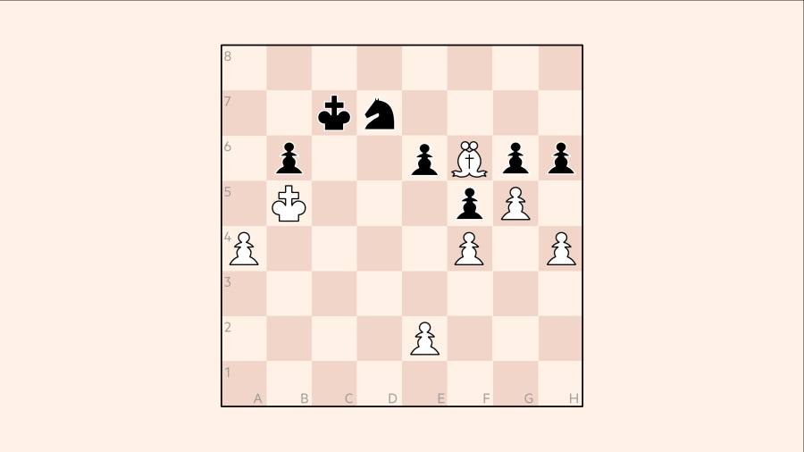 Chess: find Dutchman Anish Giri's surprise winning move against the US's Wesley So - Financial Times