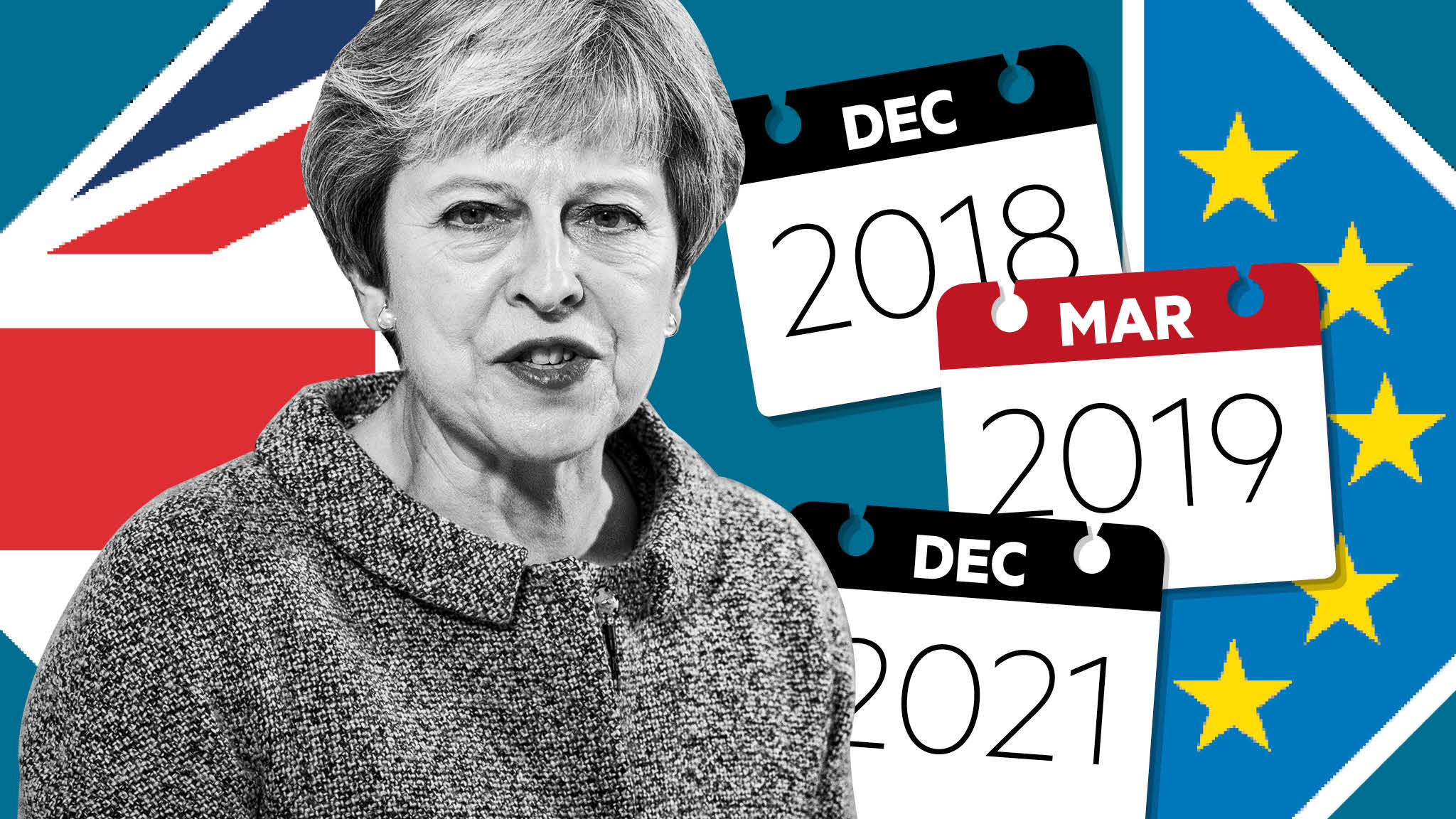 Brexit timeline: the key dates in UK's divorce from EU