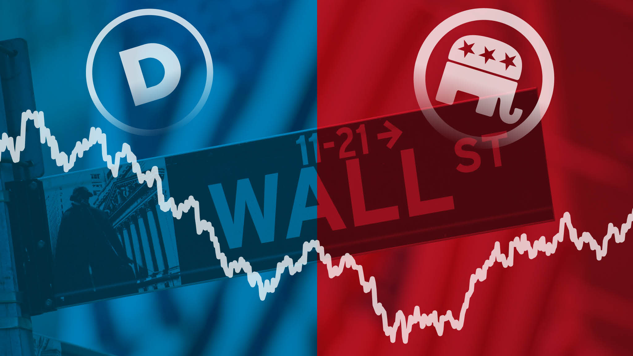 Midterms set up testing run for markets as animal spirits fade