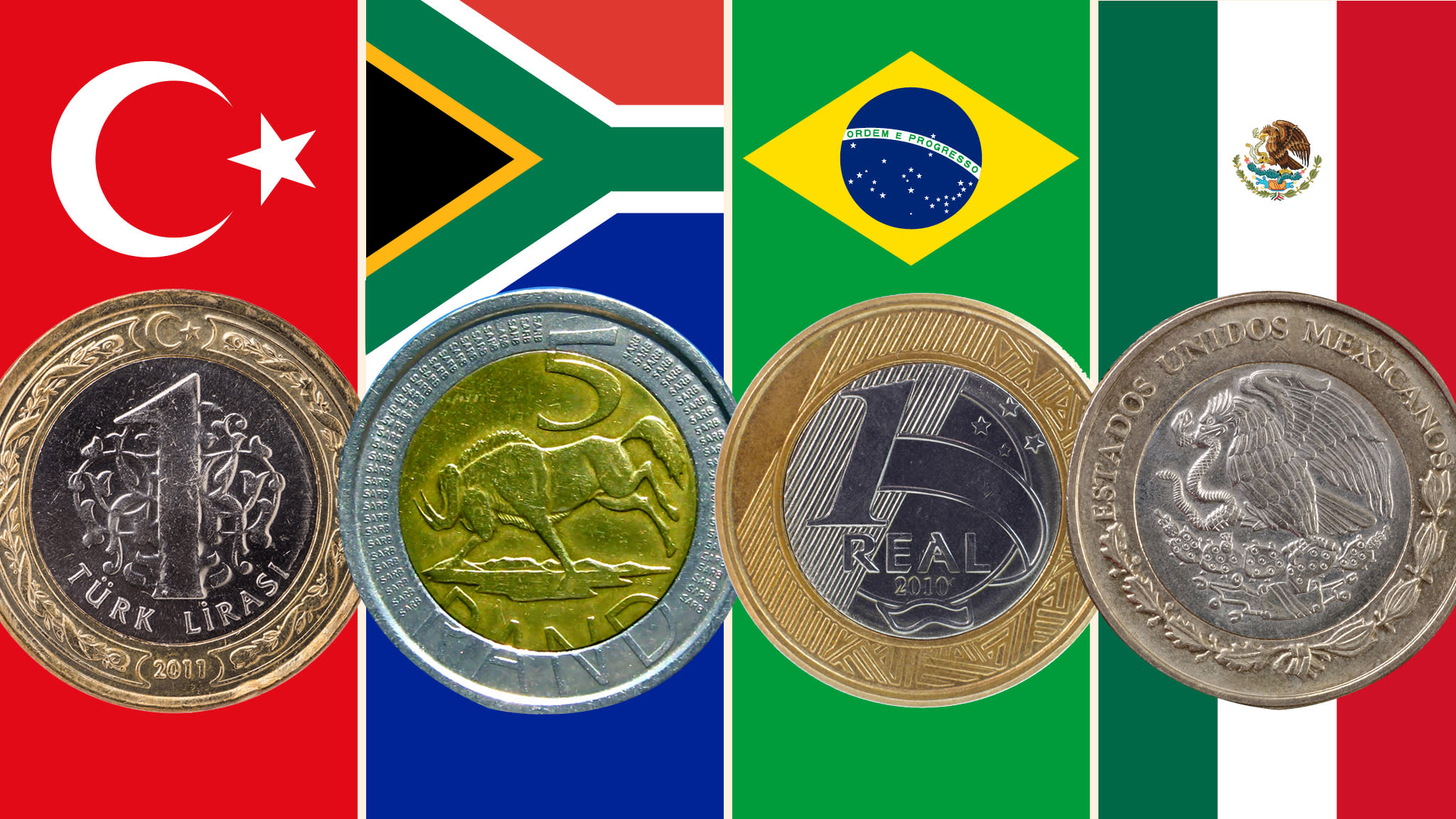 Emerging markets checklist: a guide to the key economies