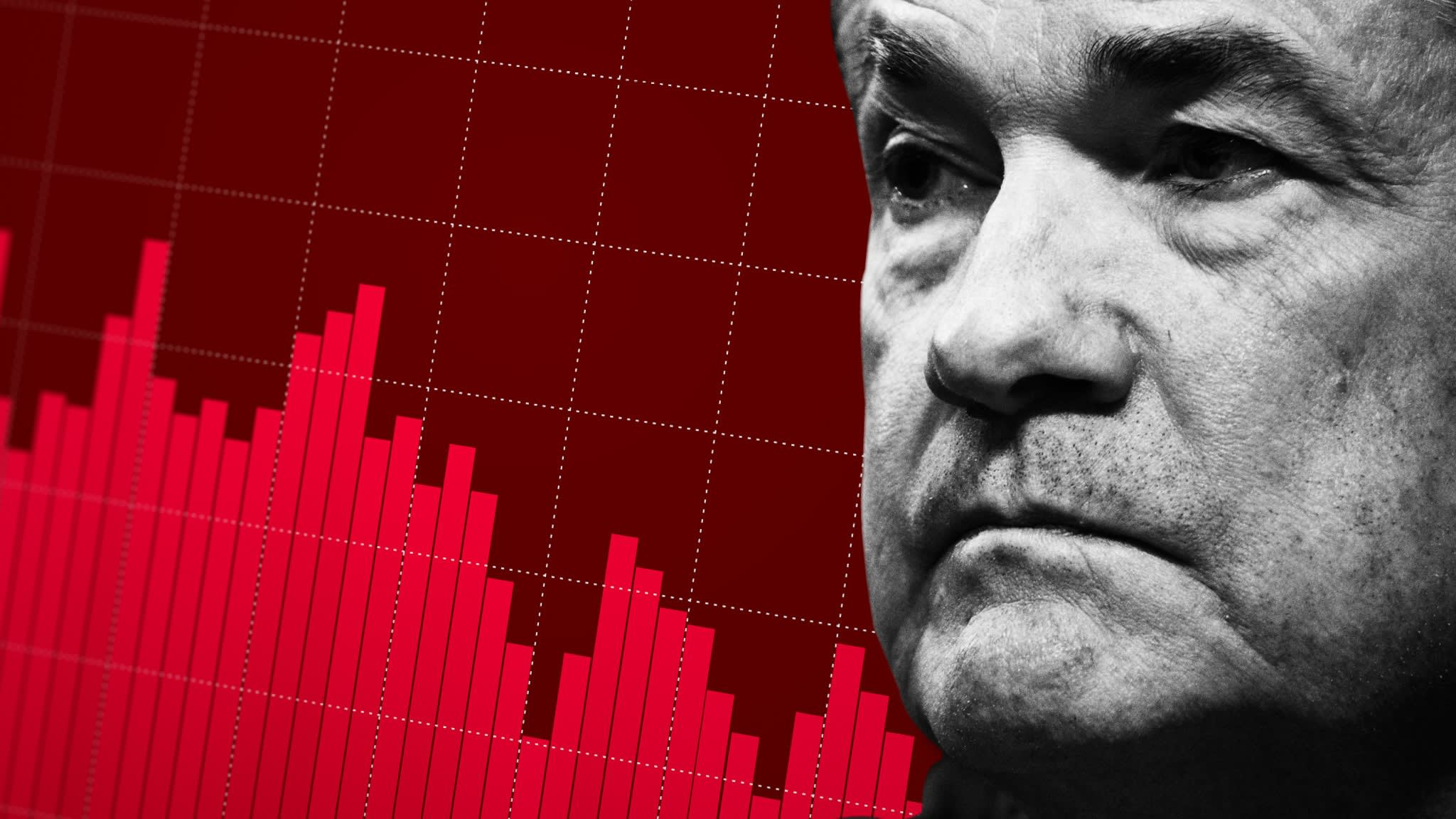 US inflation: five things to watch