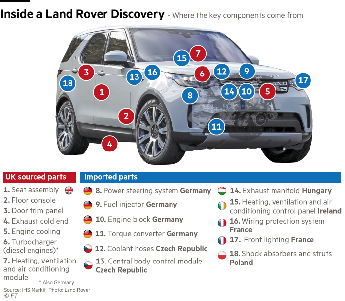 list of plastic components in car pdf