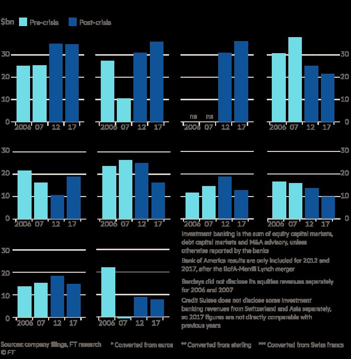 the next financial crisis deutsche bank pdf