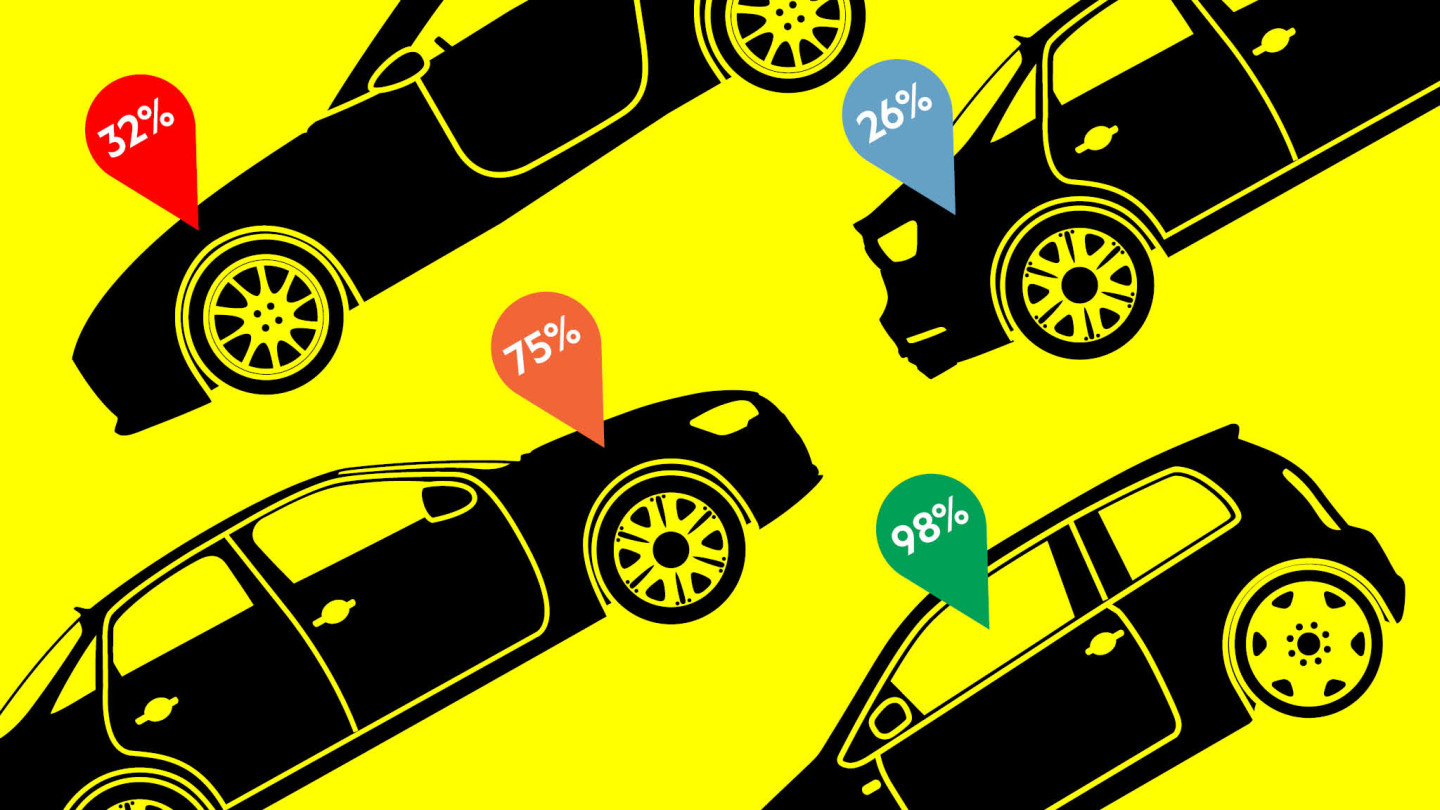 Drivers Put The Brakes On Car Insurance With A Black Box Financial