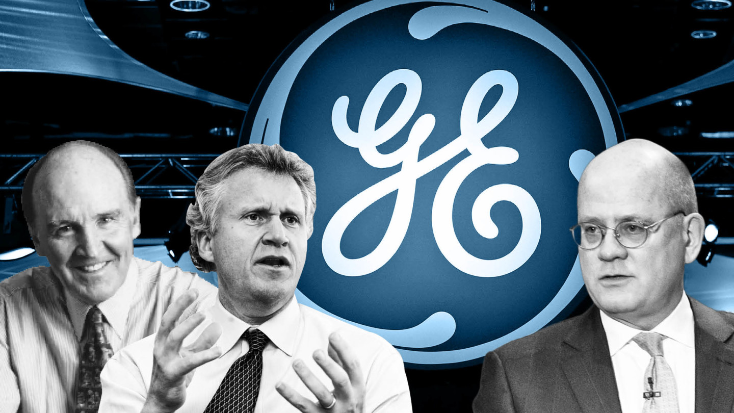Image result for Investing Mistakes That General Electric Investors Made