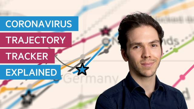 Coronavirus trajectory tracker explained