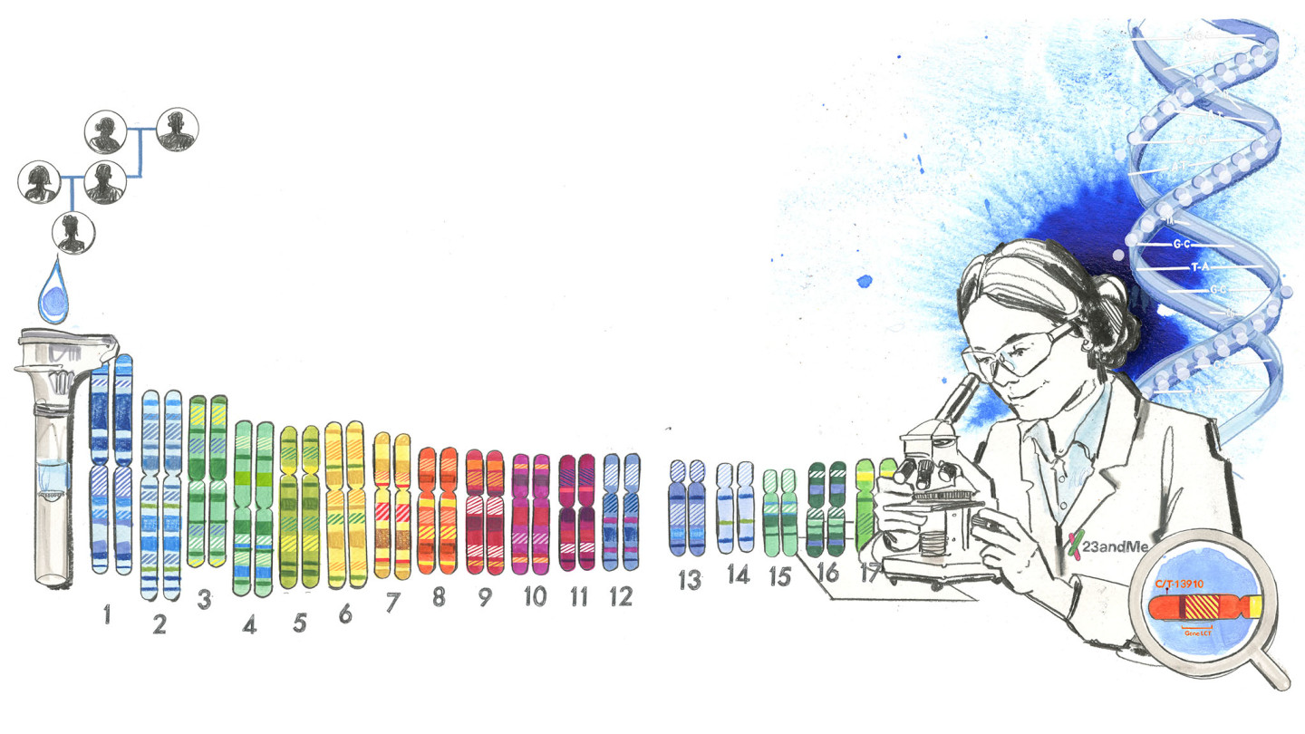 23andMe: the genomic test of time | Financial Times