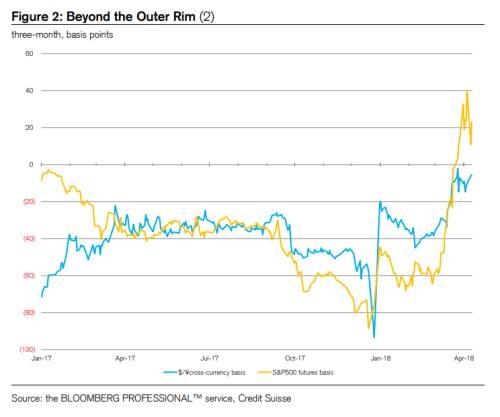 Cross currency basis arbitrage betting denarius bitcoins