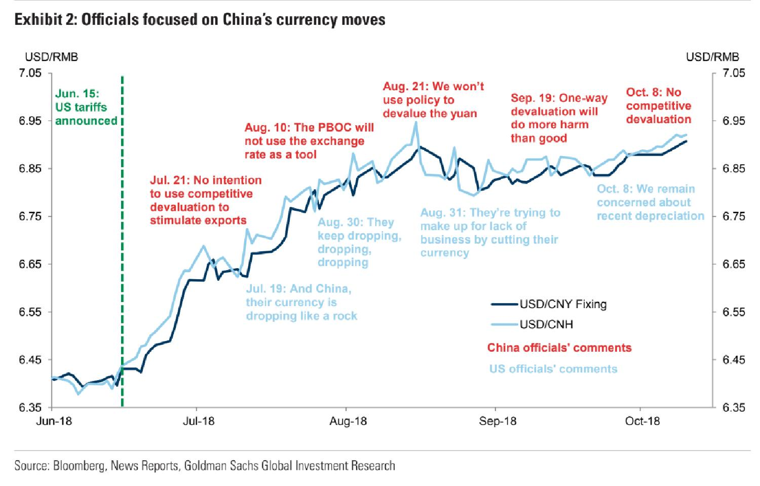 If the Treasury names China a currency manipulator, it's