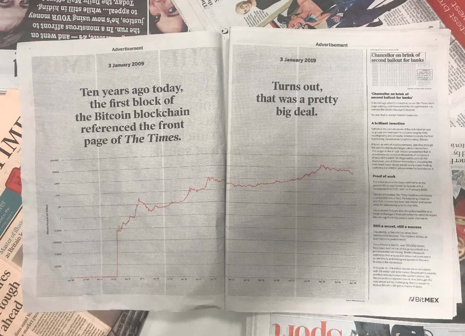 Happy birthday bitcoin  Your gift: a log chart in The Times