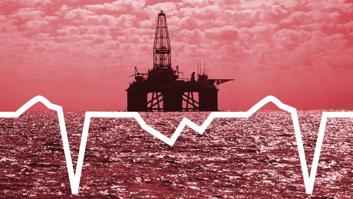 CFTC warns on return to negative oil prices | Financial Times