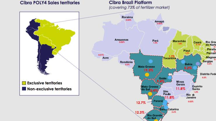 Sirius Minerals buys its way into Brazil