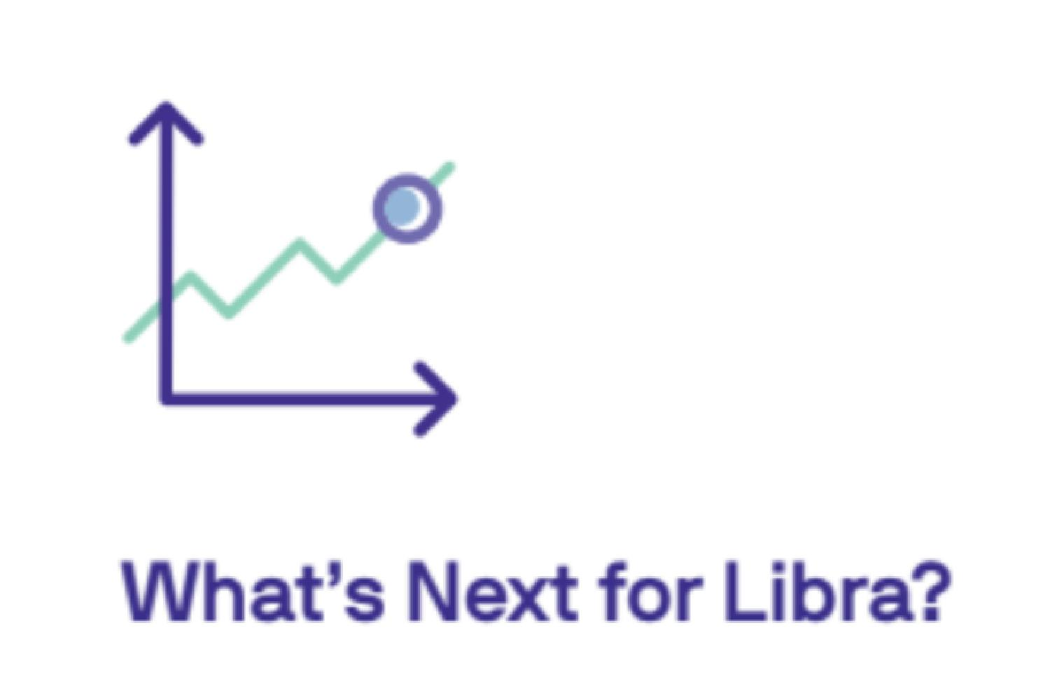 Facebook's Libra: blockchain, but without the blocks or chain | FT