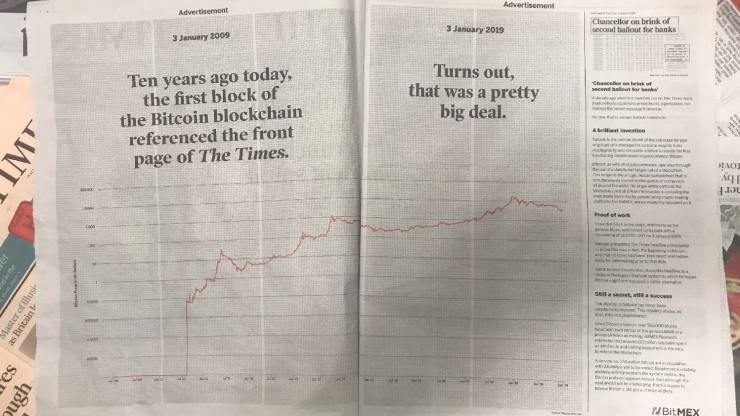 Happy birthday bitcoin. Your gift: a log chart in The Times