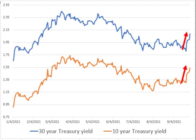 The treasury returns