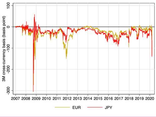 Cross currency basis arbitrage betting betting raja movie photoshop