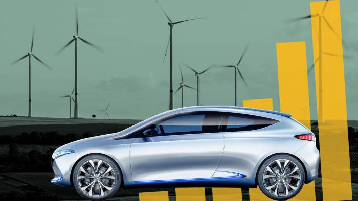 Montage of car and wind turbines