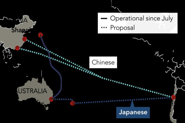 Japan's trans-Pacific cable route plan prevails