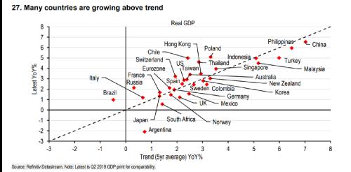 Global leverage, examined | FT Alphaville