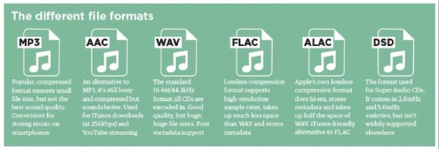 High resolution music is a solution looking for a problem | FT