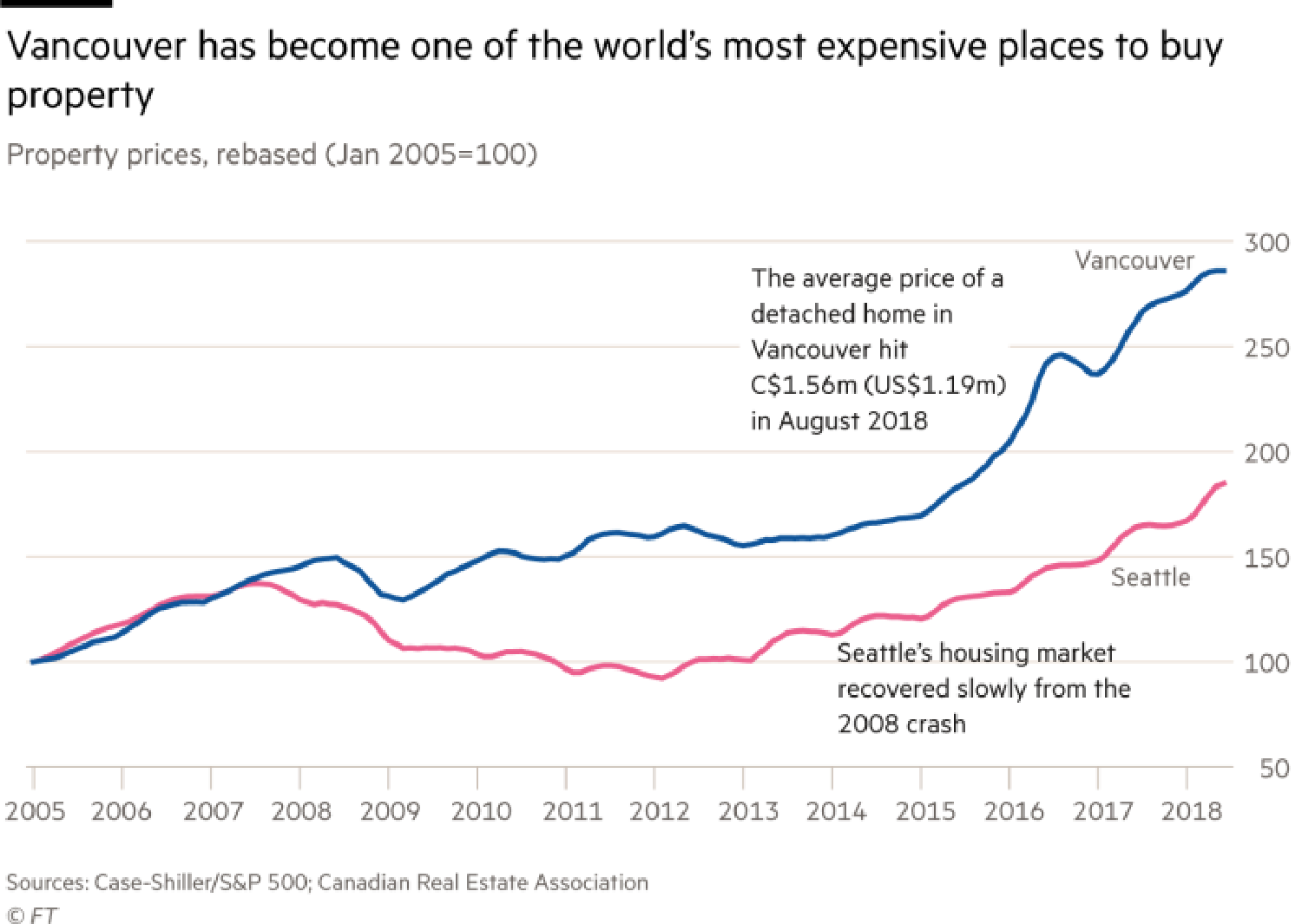 Global leverage, examined | FT Alphaville