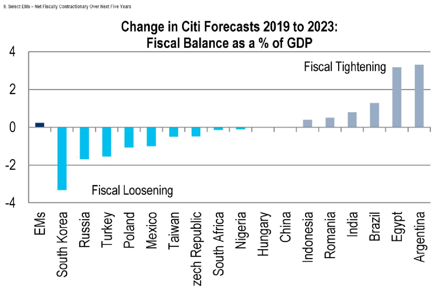 Governments can't prevent the next global economic slowdown