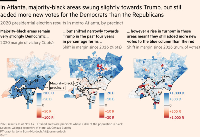 Maps showing that in Atlanta, majority-black areas swung slightly towards Trump, but a combination of increased turnout and their enduring strong pro-Democrat lean meant they still added more new votes for the Democrats than the Republicans