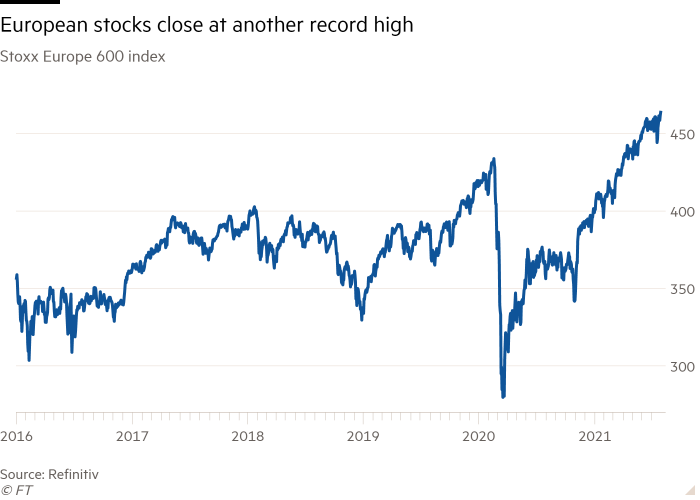 Line chart of Stoxx Europe 600 index showing European stocks close at another record high