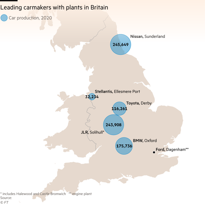 Leading carmakers with plants in Britain. Map of UK showing car production in 2020 of 5 leading carmarkers  Nissan, Sunderland - 245,649 JLR, Solihull - 243,908 BMW, Oxford - 175,736 Toyota, Derby - 116,261 Stellantis, Ellesmere Port - 32,234