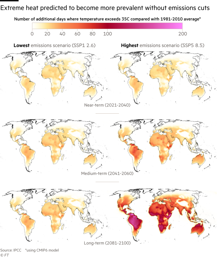 Series of maps showing the number of additional days the temperature exceeds 35 ° C above the 1981-2010 average using the CMIP6 model.  Based on the highest emissions scenario (RCP 8.5), many regions will experience an increase of more than 100 days of extreme heat