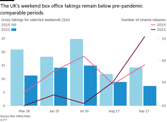 What the office in the UK over the weekend on the epidemic could not match the plague