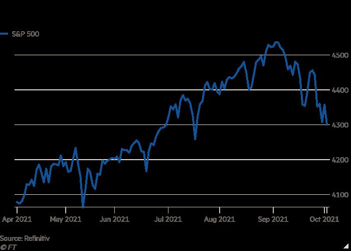 Gráfico que muestra el desempeño del S&P 500 desde abril de 2021