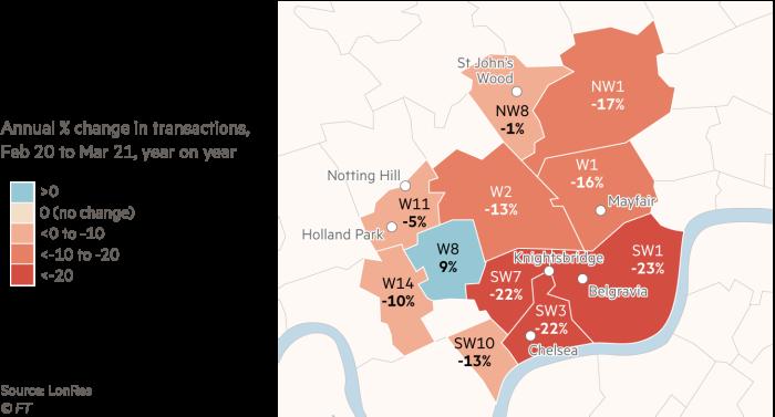 Property sales drop in London's prime postcodes
