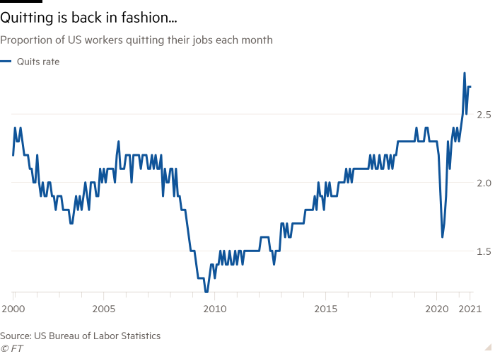 Line chart of Proportion of US workers quitting their jobs each month showing Quitting is back in fashion...