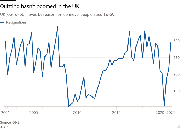 UK job-to-job removals line chart by reason for job change, people aged 16-69 shows quitting has not seen a boom in the UK