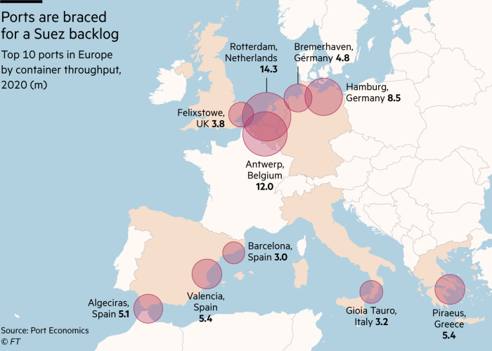 Map showing top 10 ports in Europe by container throughput