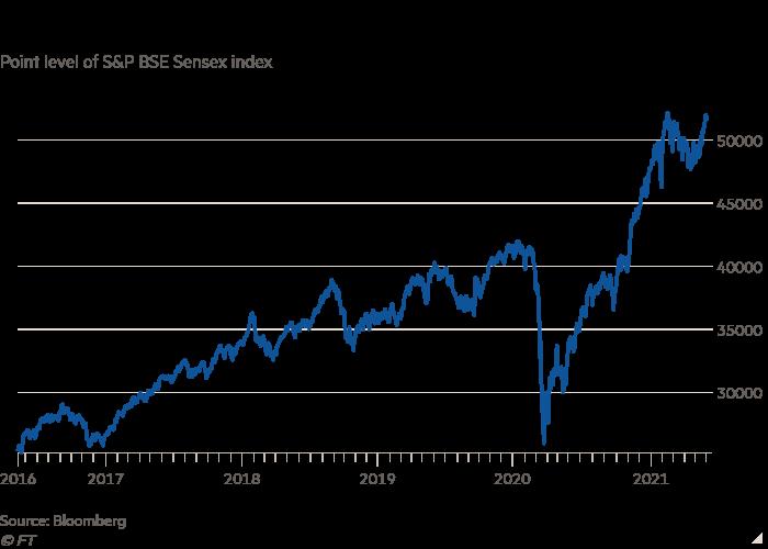 Gráfico de líneas del índice S&P BSE Sensex que muestra que las acciones indias vuelven a máximos históricos