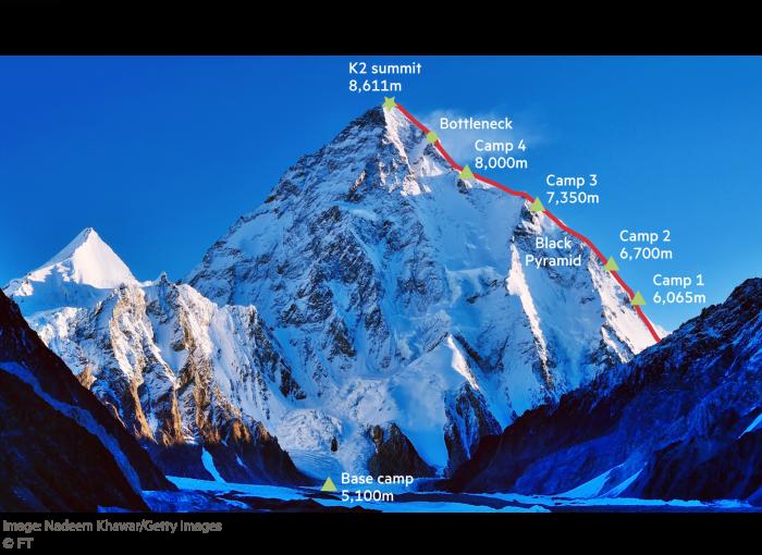 K2: l'itinéraire vers la carte du sommet